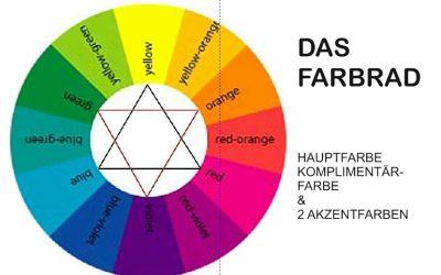 Kreativtipp 10 | DAS FARBRAD